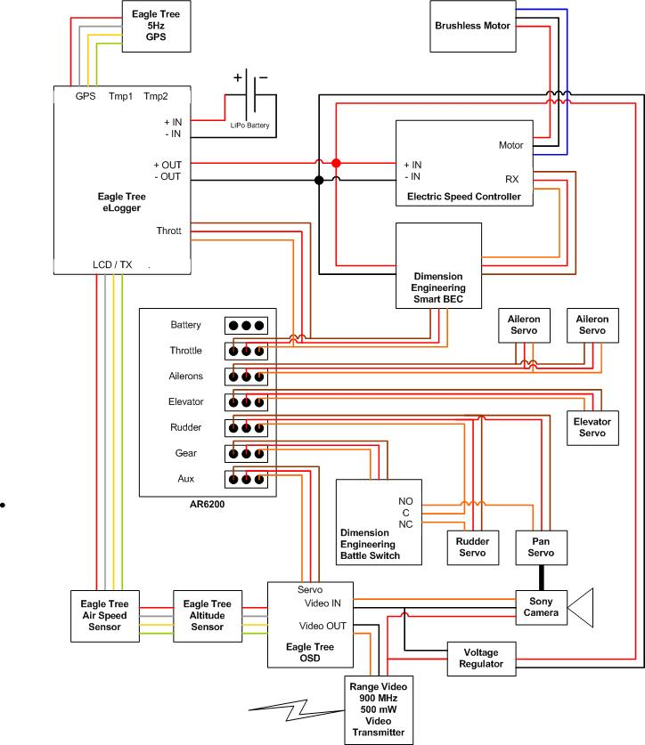 Attachment browser: FPV Wiring Diagramjpg by Berzert  RC