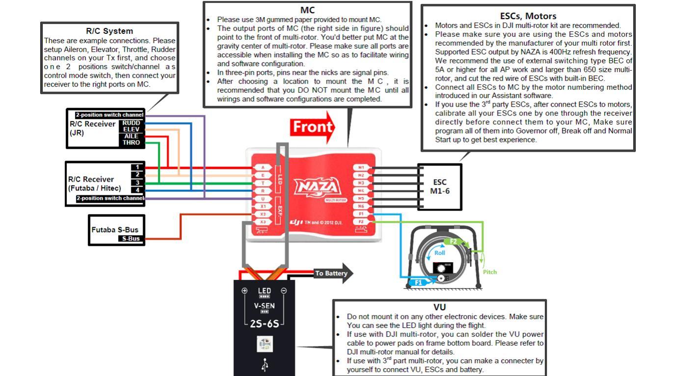 dji wiring diagram wiring diagram echo naza lite wiring diagram usb interface operation wiki aerosim rc