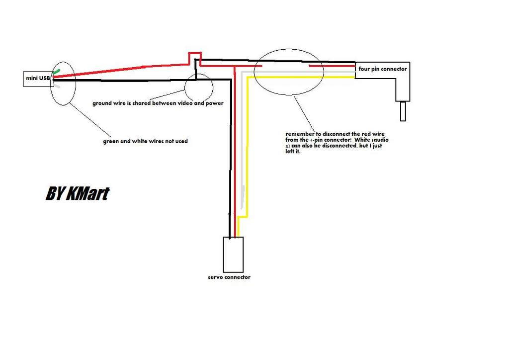 Mini Usb Wire Diagram Wiring Wiring Diagram And Schematics