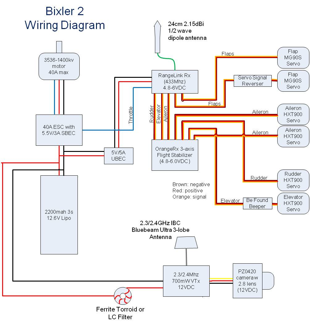 139qmb wiring diagram ez 21 circuit harness dirt bike ignition systems ~ odicis