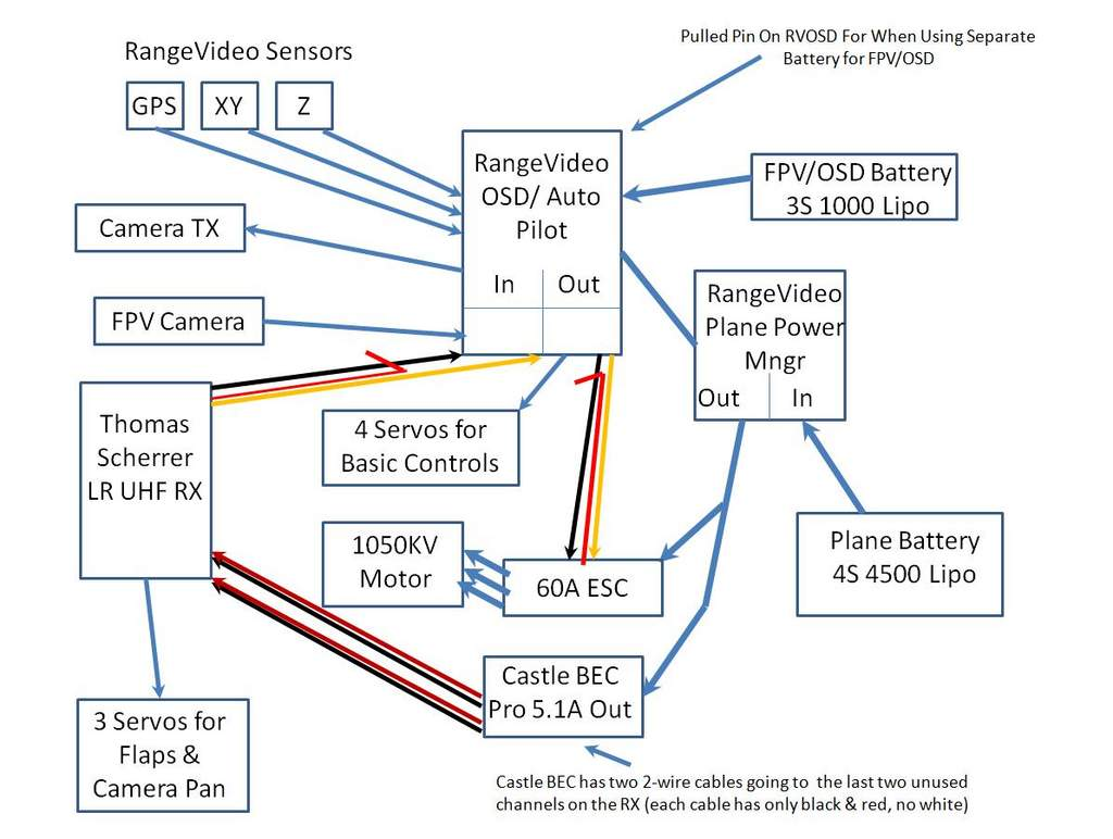 name sw wiring diagram jpg views 648 size 75 1 kb description  [ 1024 x 772 Pixel ]