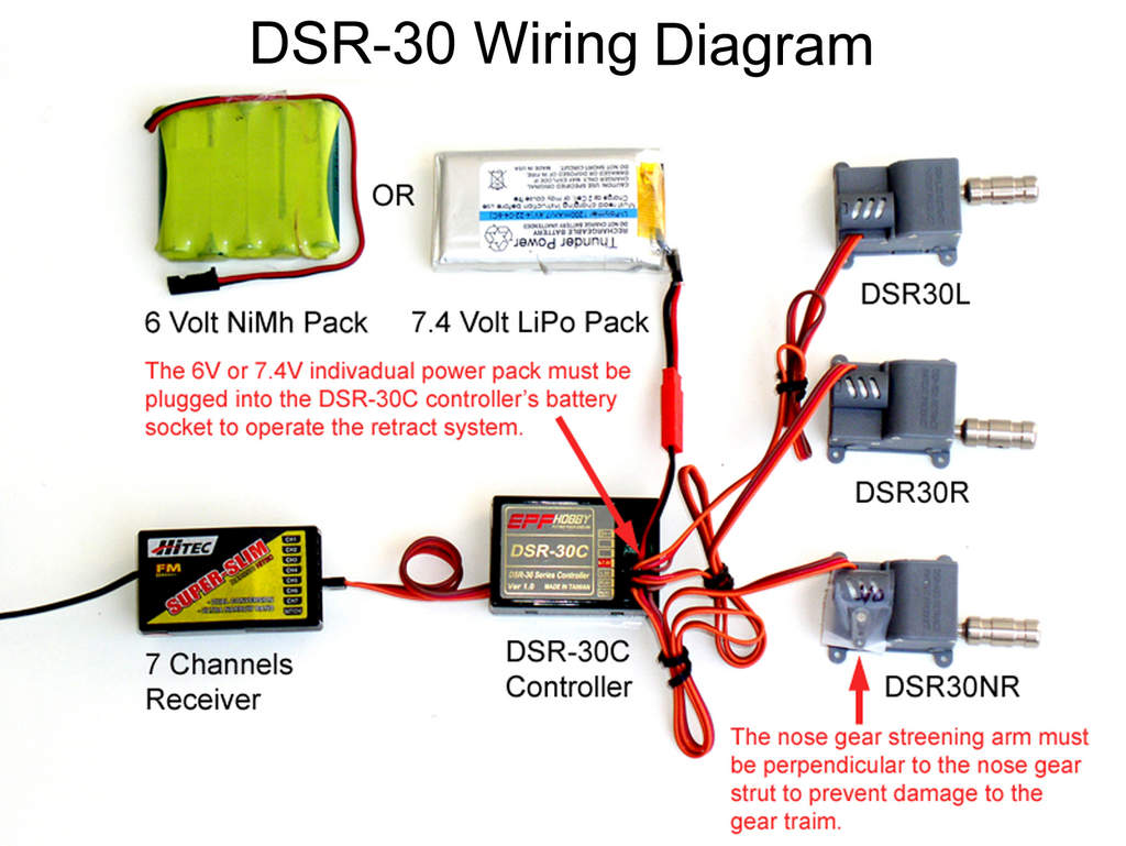 rc wiring diagrams wiring diagrams brushed to brushless rc brushless wiring [ 1024 x 769 Pixel ]