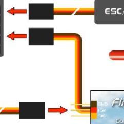Appradio 2 Wiring Diagram Danfoss Pressure Transmitter Mbs 3000 Rc Car Receiver Diagram, Rc, Free Engine Image For User Manual Download