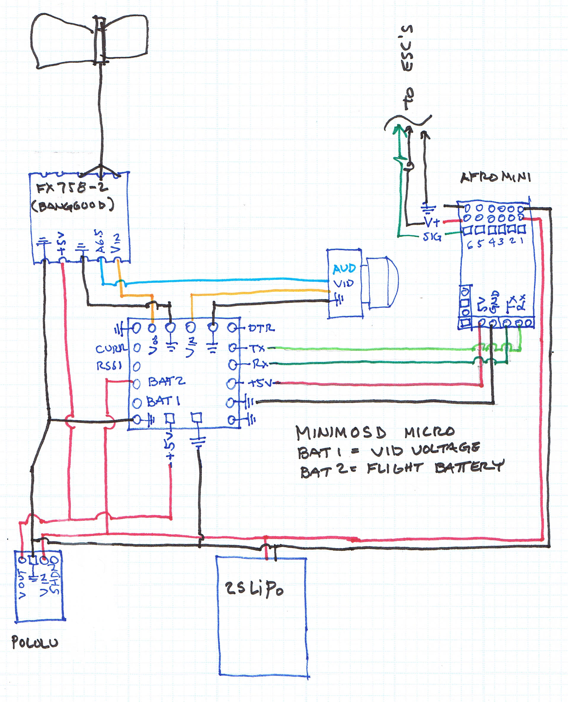 hight resolution of  afro esc wiring diagram on afro speed controllers afro cap afro power