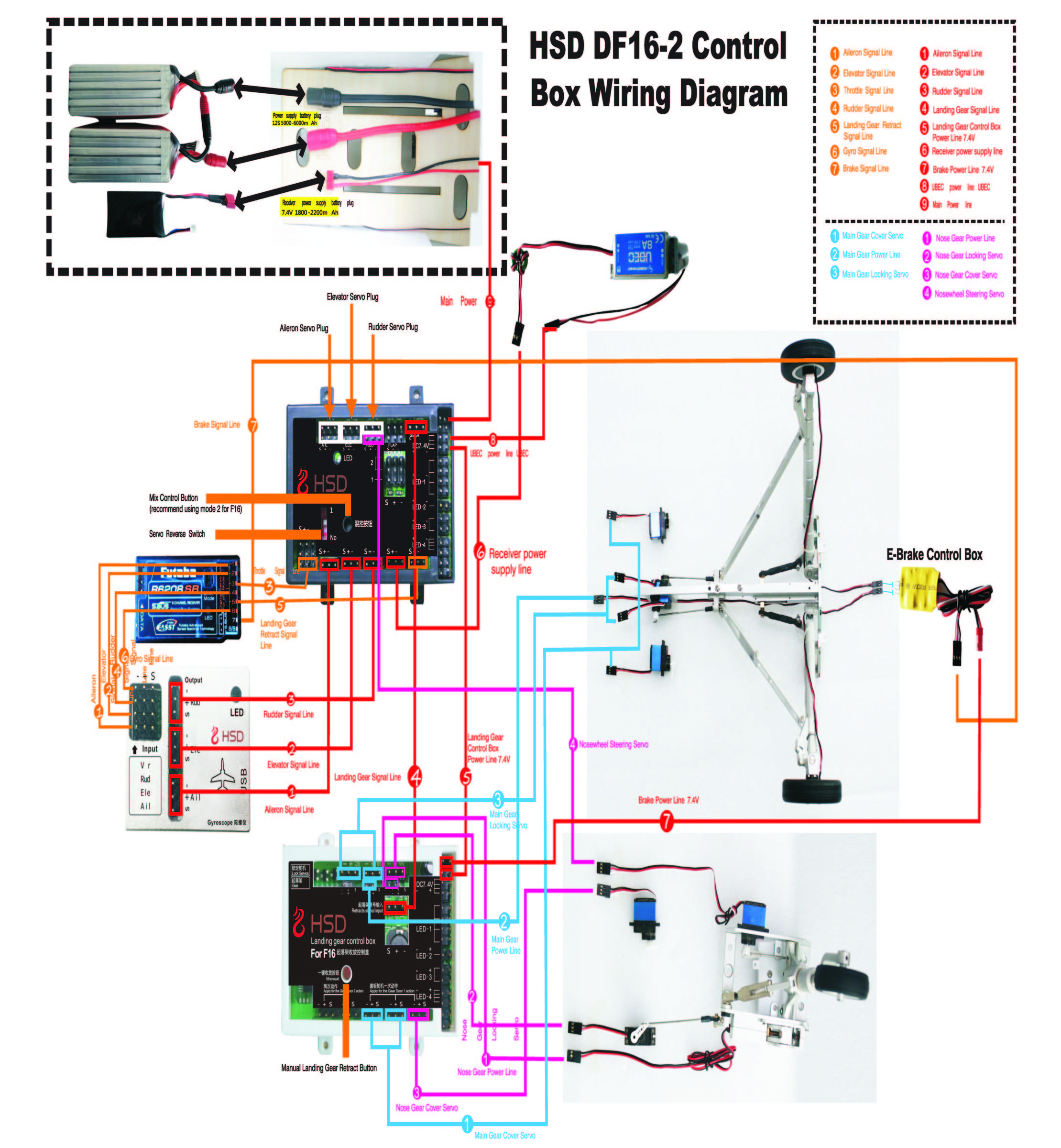 X8 Wiring Diagram Libraries Schematic For The Plugs Of Four Major Servo Manufacturers Motor Libraryx8 Html Uml