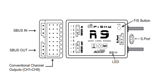FrSky R9 + R9M module 900Mhz (868Mhz EU) Long range system