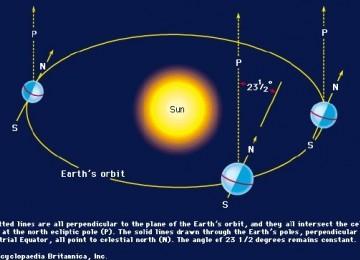 posisi-matahari-_110526211703-123.jpg (360×260)