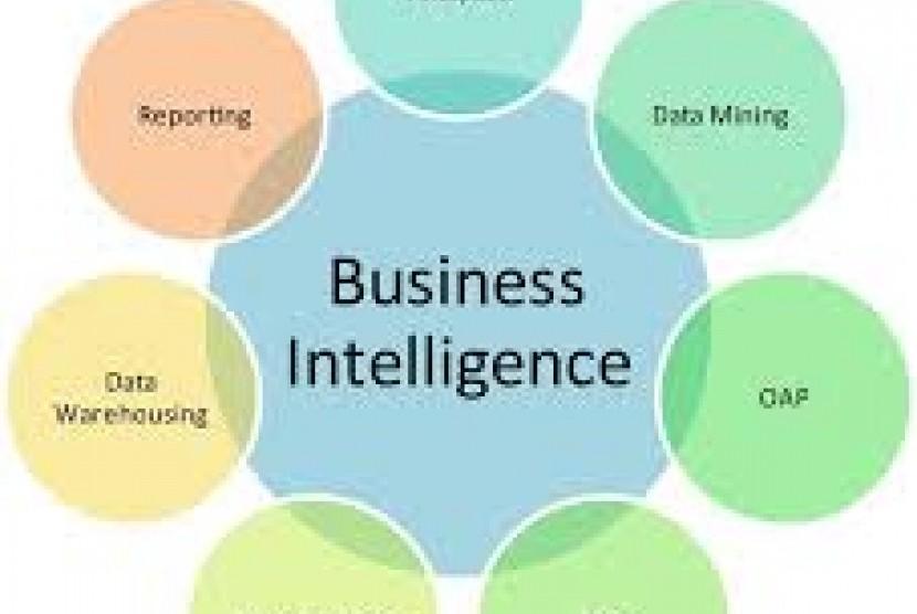 Business Intelligence Mudahkan Pejabat Ambil Kebijakan Republika Online