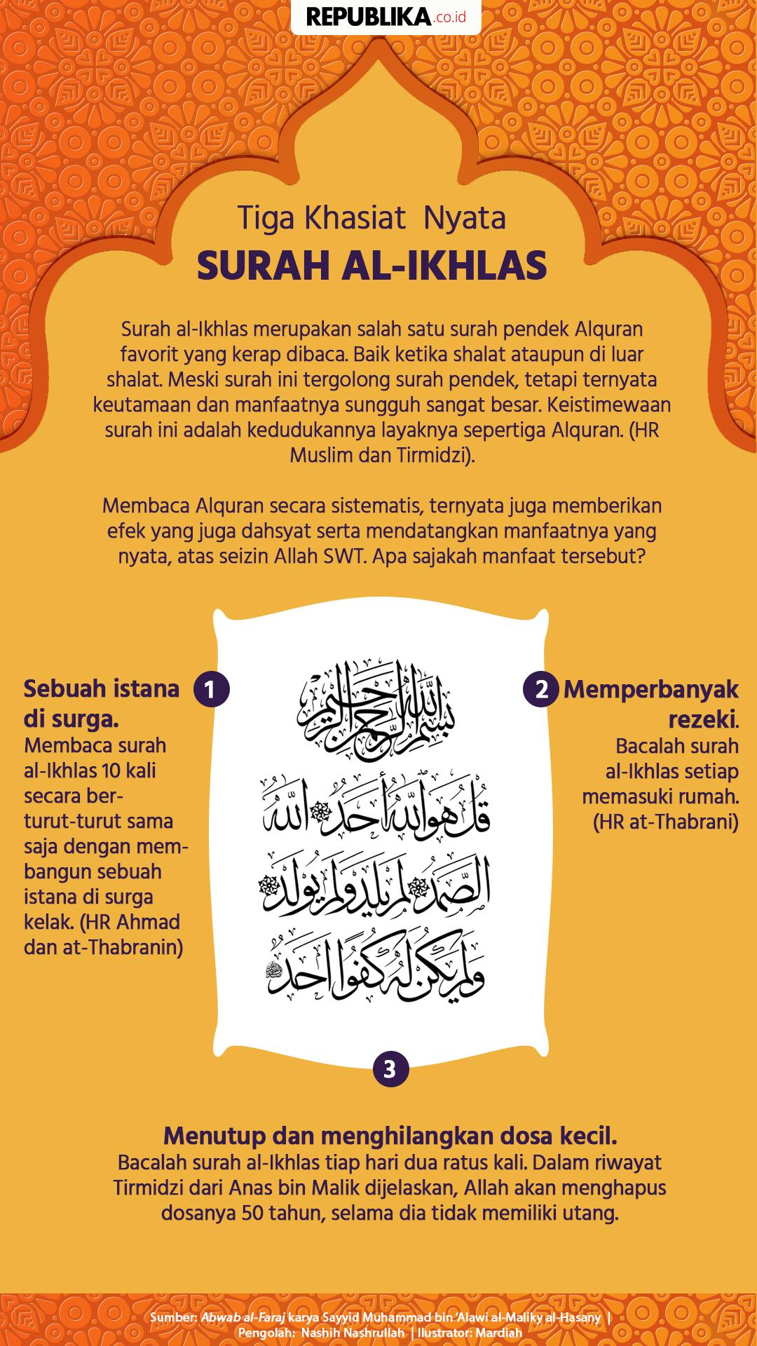 Manfaat Surat Al Falaq : manfaat, surat, falaq, Keutamaan, Ikhlas, Adalah, Kumpulan, Materi, Pelajaran, Contoh