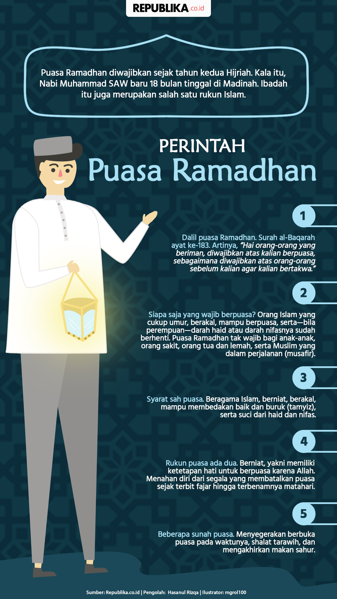 Tuliskan Syarat Sah Puasa : tuliskan, syarat, puasa, Dalil, Perintah, Puasa, Ramadhan, Republika, Online