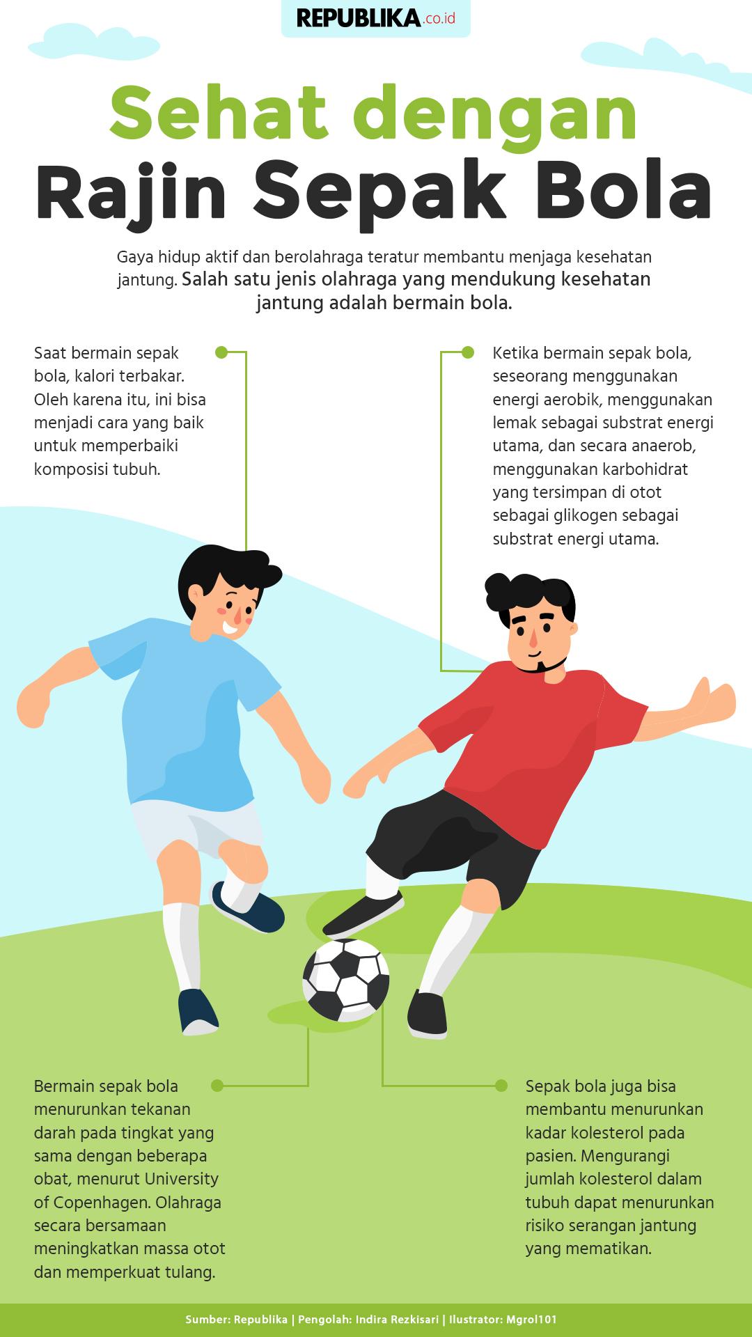 Jumlah Pemain Sepak Bola : jumlah, pemain, sepak, Sehat, Dengan, Rajin, Sepak, Republika, Online