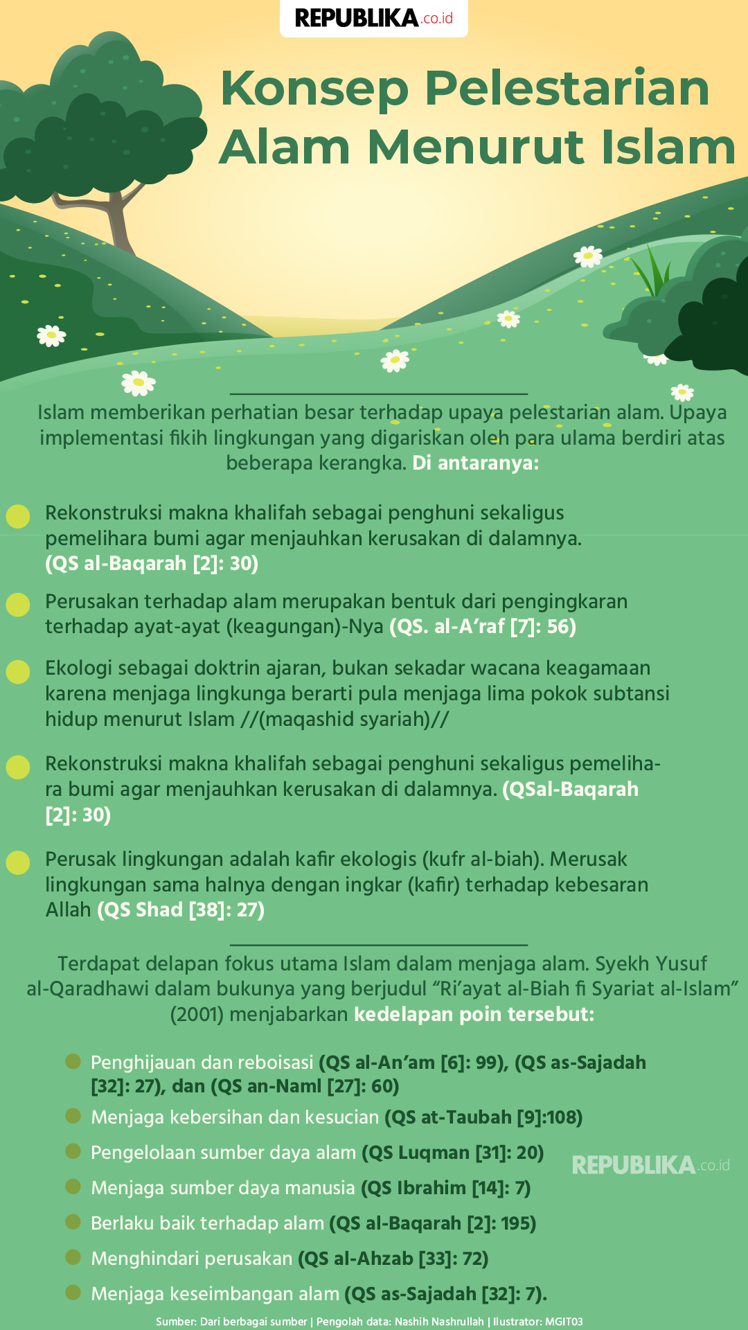 Usaha Menjaga Kelestarian Lingkungan : usaha, menjaga, kelestarian, lingkungan, Konsep, Pelestarian, Menurut, Islam, Republika, Online