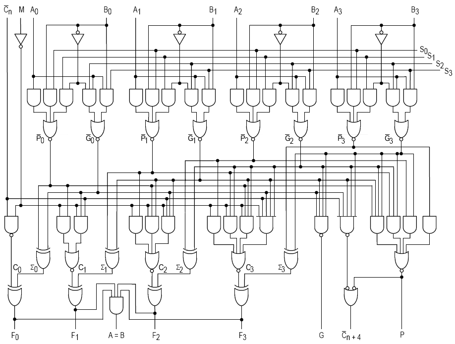 Alu Circuit Diagram