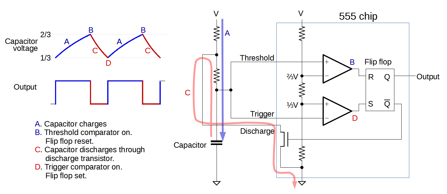 hight resolution of diagram showing how the 555 timer can operate as an oscillator