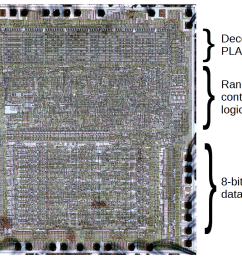 layout of the 6502 processor  [ 951 x 828 Pixel ]