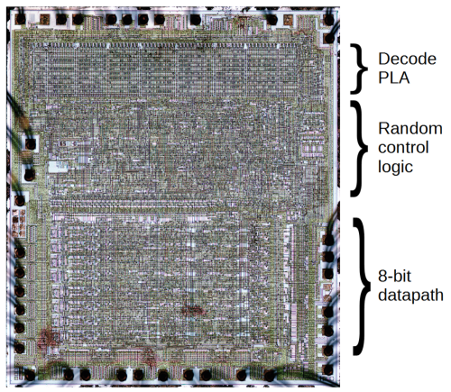 small resolution of layout of the 6502 processor
