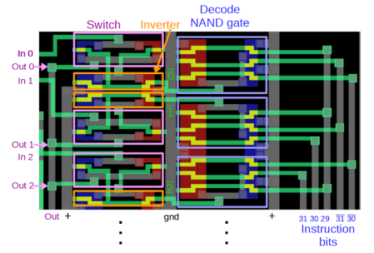Diagram of the multiplexer inside the ARM1 processor's condition code evaluation circuit.