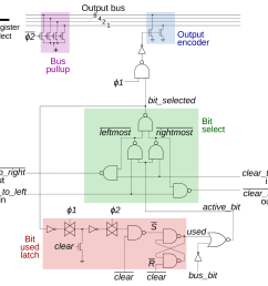 schematic of the priority encoder in the arm1 processor showing one slice  [ 1200 x 1020 Pixel ]