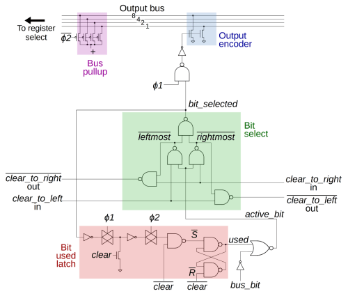 small resolution of schematic of the priority encoder in the arm1 processor showing one slice