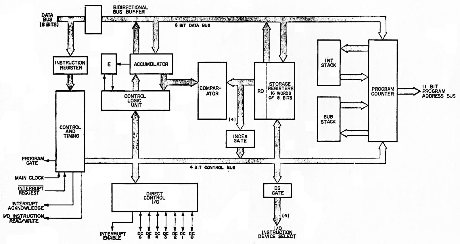 Inside the HP Nanoprocessor: a high-speed processor that