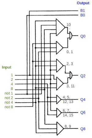Quibinary arithmetic: how a 1960s IBM mainframe does math