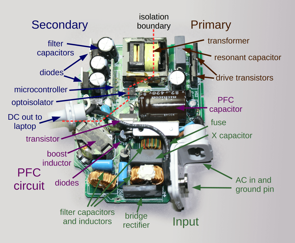 medium resolution of the components inside an apple macbook 85w power supply