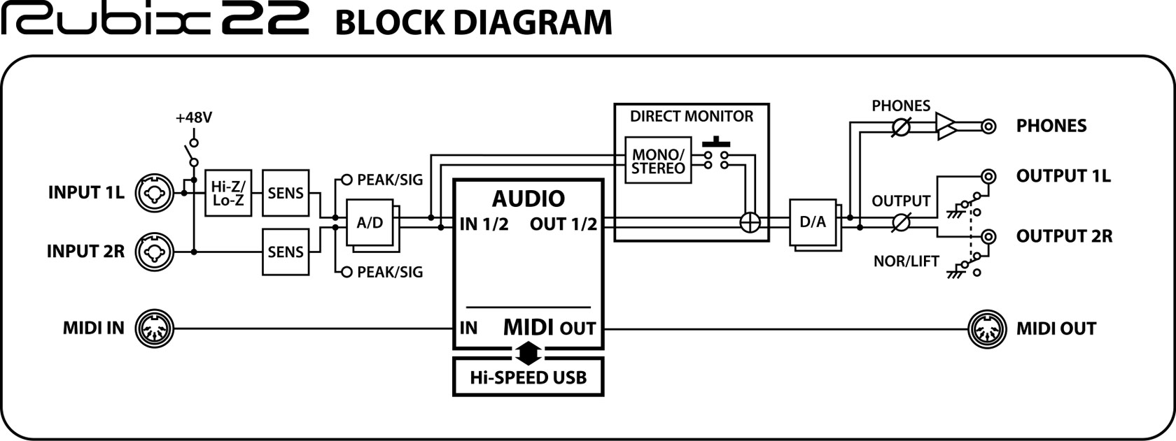 hight resolution of roland rubix22 usb audio interface monousb schematic electrical block diagram of monousb interface