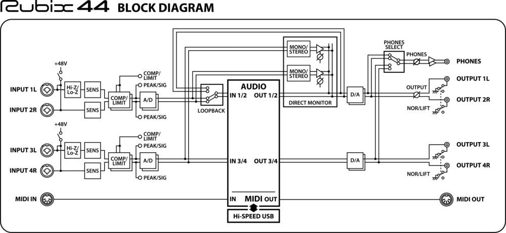 medium resolution of roland rubix44 usb audio interface monousb schematic electrical block diagram of monousb interface