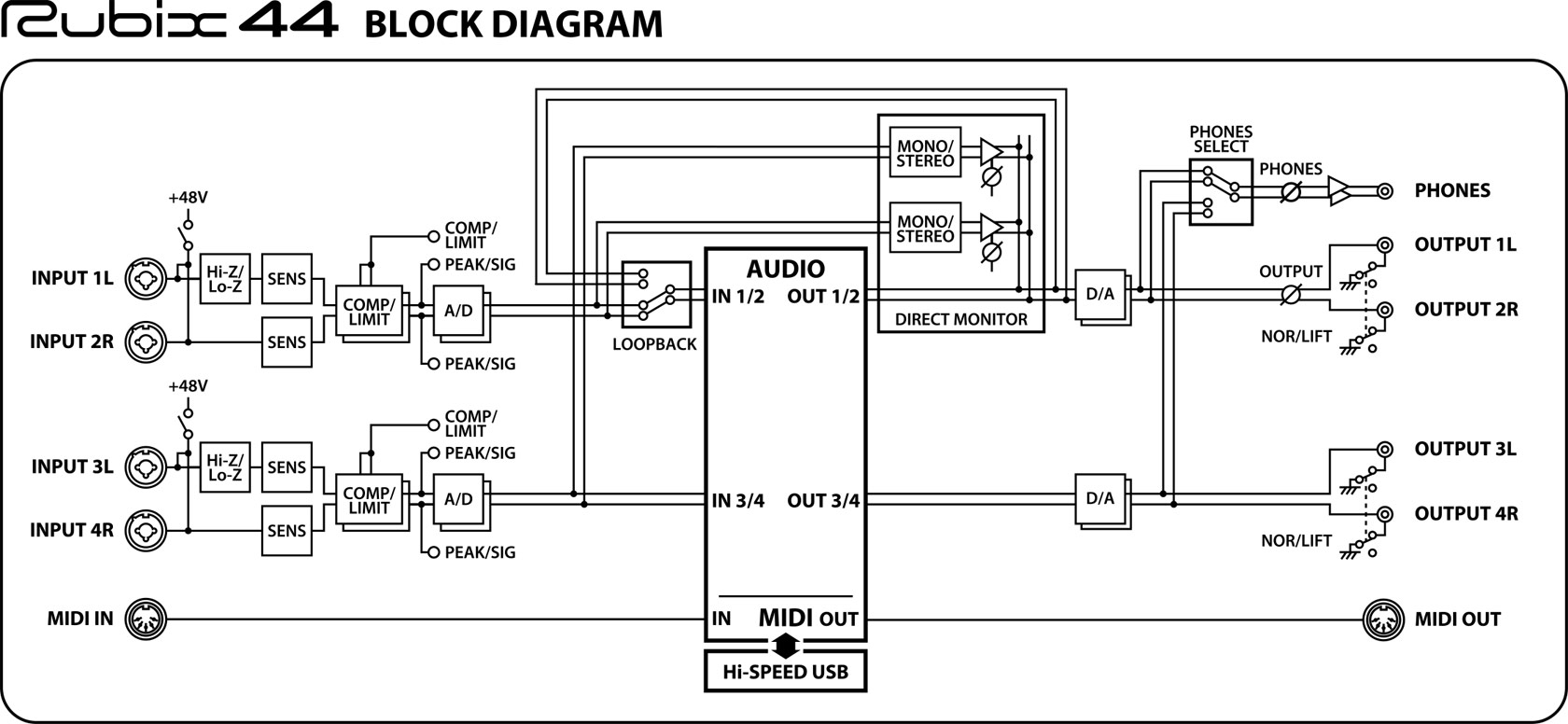 hight resolution of roland rubix44 usb audio interface monousb schematic electrical block diagram of monousb interface