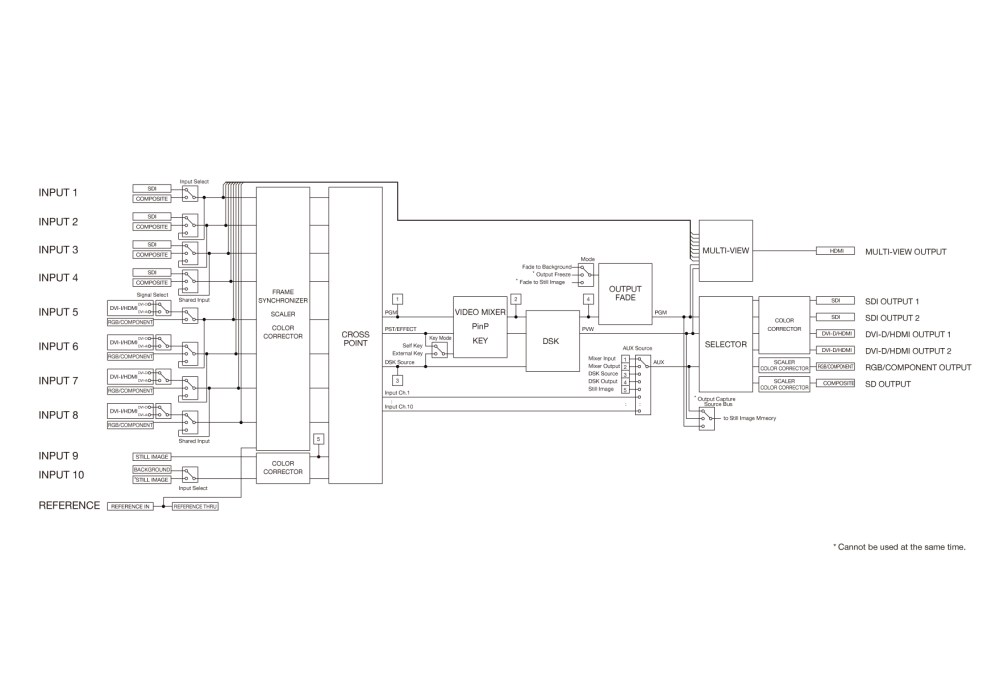 medium resolution of block diagram cad data