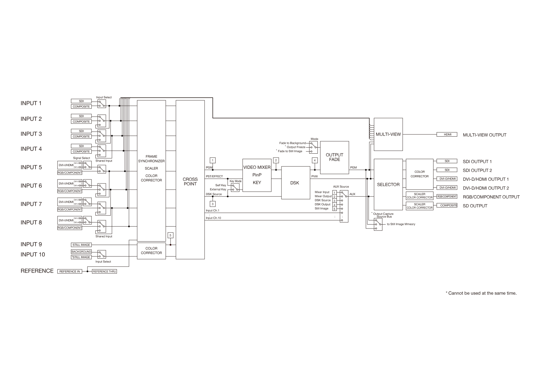 hight resolution of block diagram cad data
