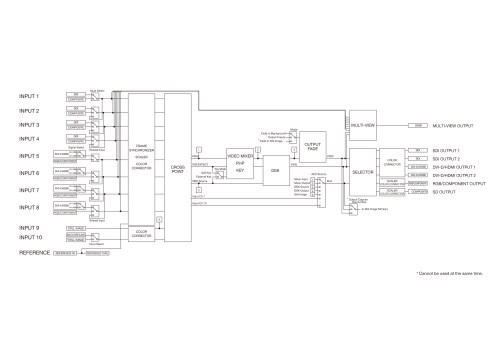 small resolution of block diagram cad data