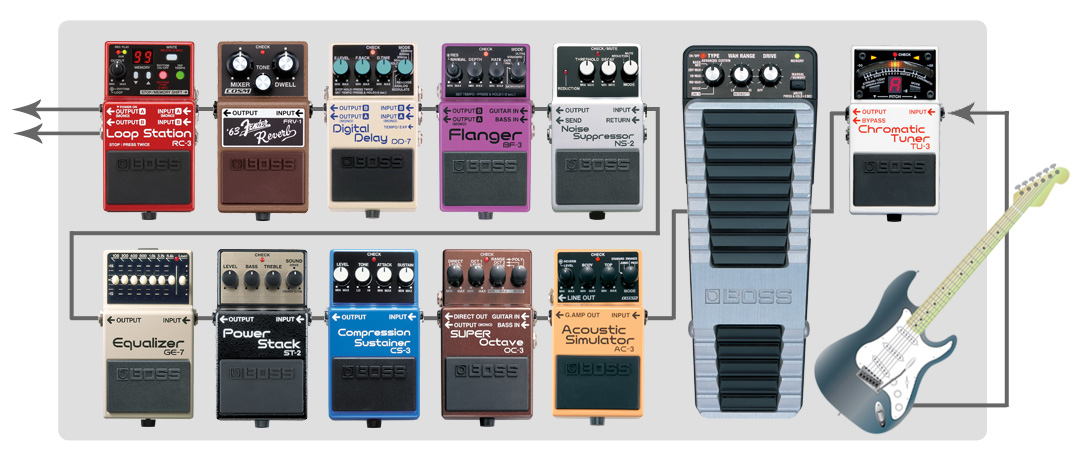 guitar pedalboard wiring diagram simple cold room boss community users group order in the court pedal board