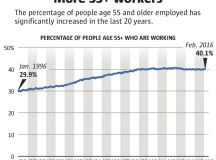 Older workers left out of region's hiring boom | The ...
