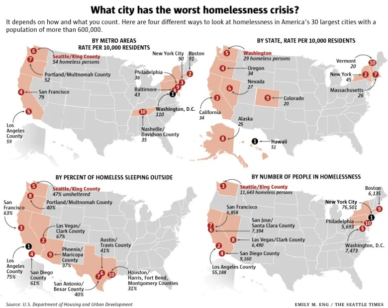 Image result for seattle drug problem homelessness