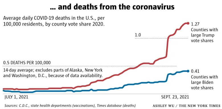 Red COVID: In U.S., the coronavirus' partisan pattern is growing more  extreme   The Seattle Times