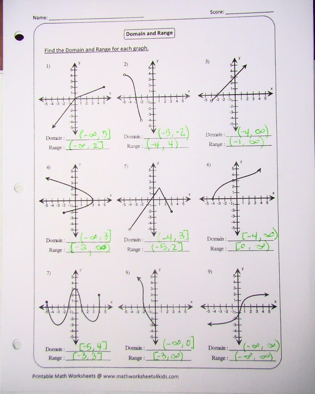 Domain And Range Homework Worksheet Answers