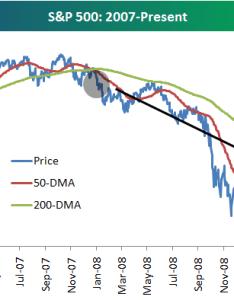 dma chart also seatle davidjoel rh