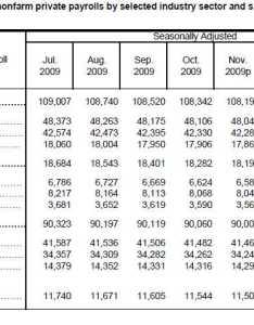 Kiss fm cedar rapids iowa also price chart for weed rh qonaborowy on