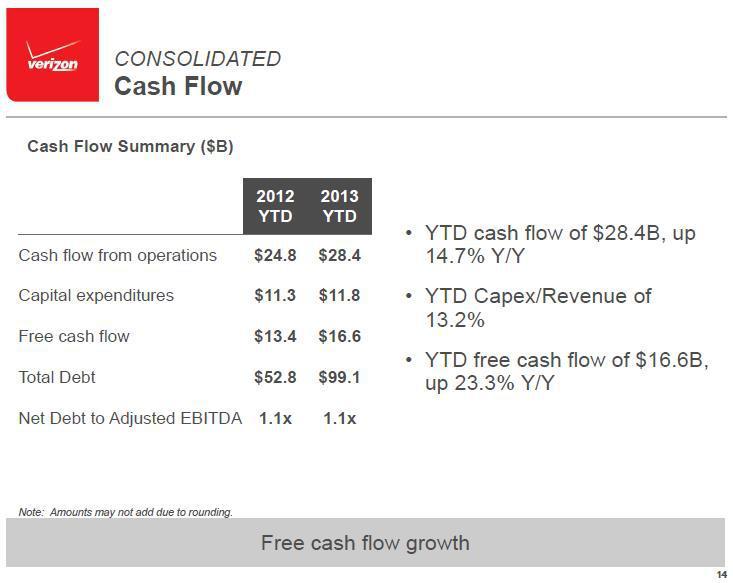 Why Verizon's Investment Grade Credit Rating May Be Challenged - Verizon Communications Inc. (NYSE:VZ)   Seeking Alpha