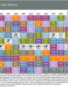 Source guide to the markets   morgan asset management also class returns from seeking alpha rh seekingalpha