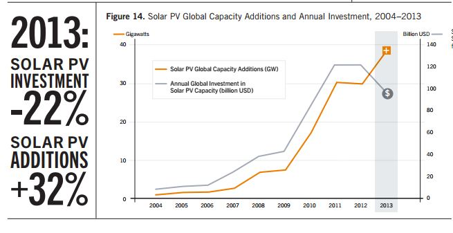 An Inquiry Into The Wealth Of Renewable Energy: Part II