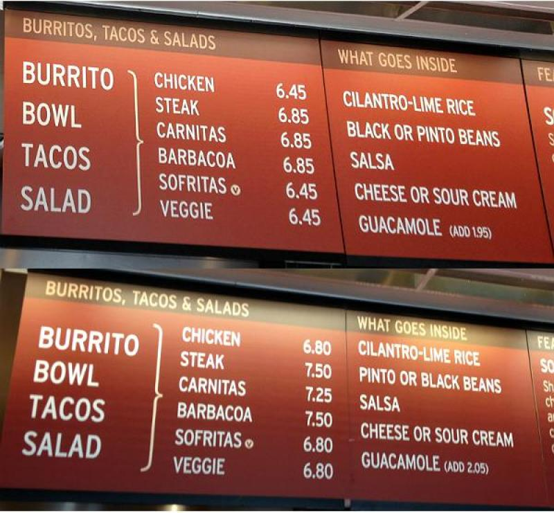 Chipotle Customers Might Not Have Said 'Yes' To Higher Prices (NYSE:CMG)   Seeking Alpha