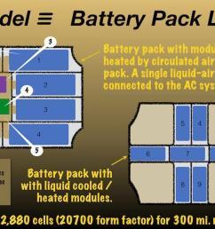air cooled vs liquid cooled battery modules for model 3 [ 1200 x 674 Pixel ]
