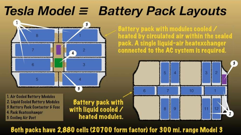 medium resolution of air cooled vs liquid cooled battery modules for model 3