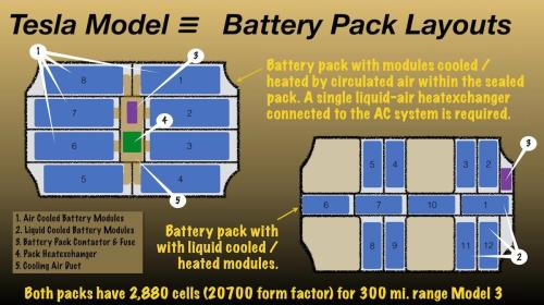 small resolution of air cooled vs liquid cooled battery modules for model 3