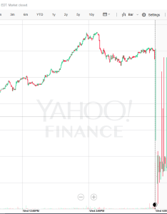 Despite an eps beat intel   shares were falling in after hours trading and so far during the day also ugly bad not good corporation nasdaq rh seekingalpha