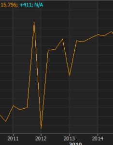 Source reuters also is the swiss franc still overvalued seeking alpha rh seekingalpha