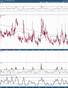 Vix year chart also surge appears imminent as correction looms over stocks ipath rh seekingalpha