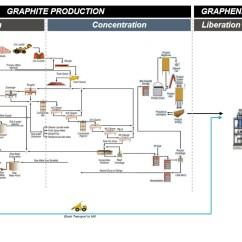 Phase Diagram Of Graphene 99 Jeep Wrangler Stereo Wiring Talga May Have The Key That Unlocks Future
